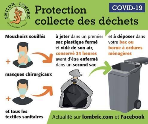 Affiche SMITOM Covid-19 Protection collecte des déchets